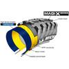 "Michelin Wild Rock'R2 29"" MagiX faltbar"